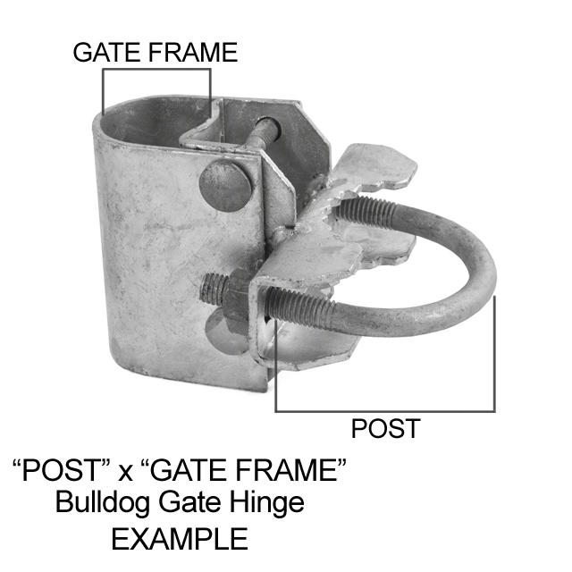 Bulldog Gate Hinge Diagram