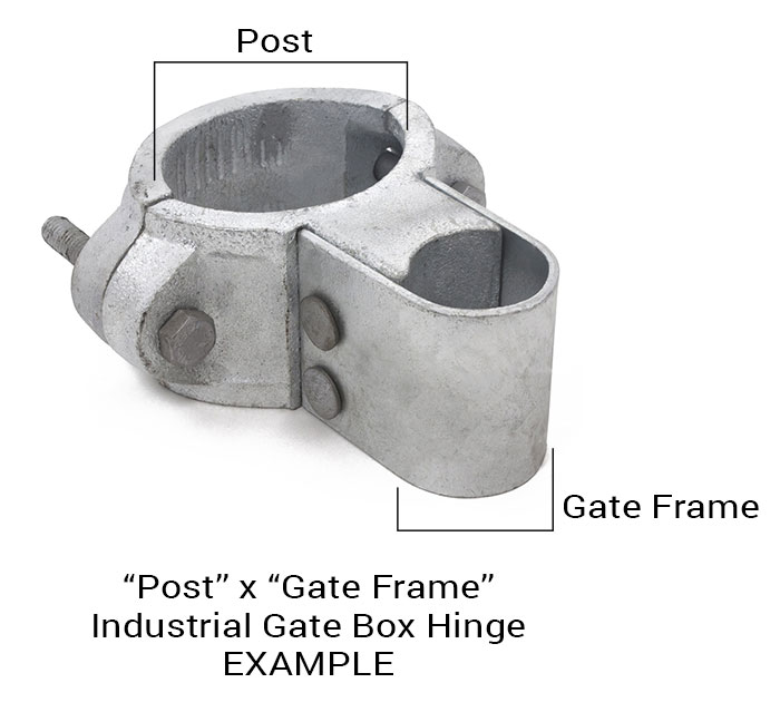 Gate Box Hinge Diagram