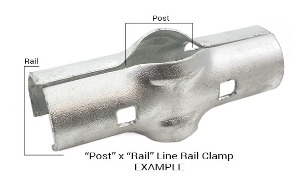 Example Image of Rail and Post for Line Rail Clamp